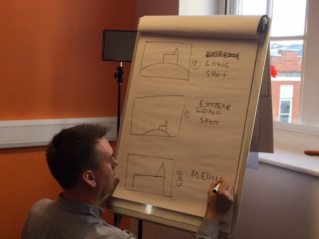 Paul Curran Smartphone video training